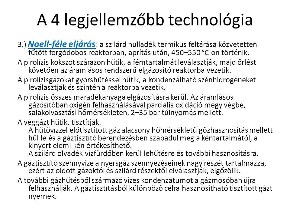 A 4 legjellemzőbb technológia 3.) Noell-féle eljárás : a szilárd hulladék termikus feltárása közvetetten fűtött forgódobos reaktorban, aprítás után, 4
