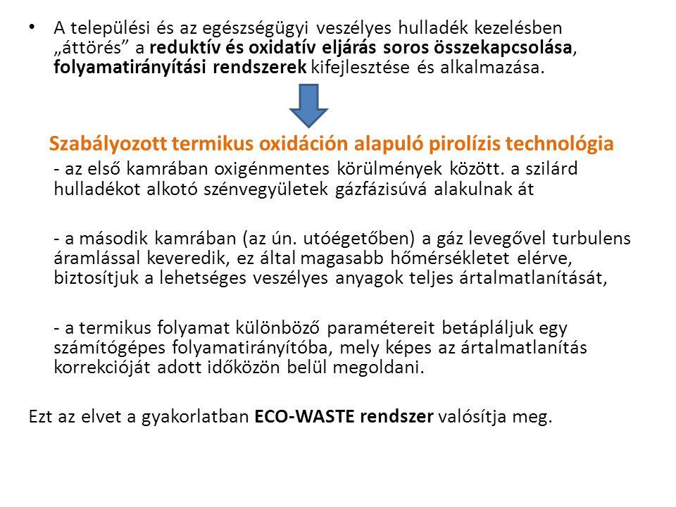Az ECO-WASTE SOLUTION pirolízisrendszer elvi technológája 1.hulladék adagoló 2.