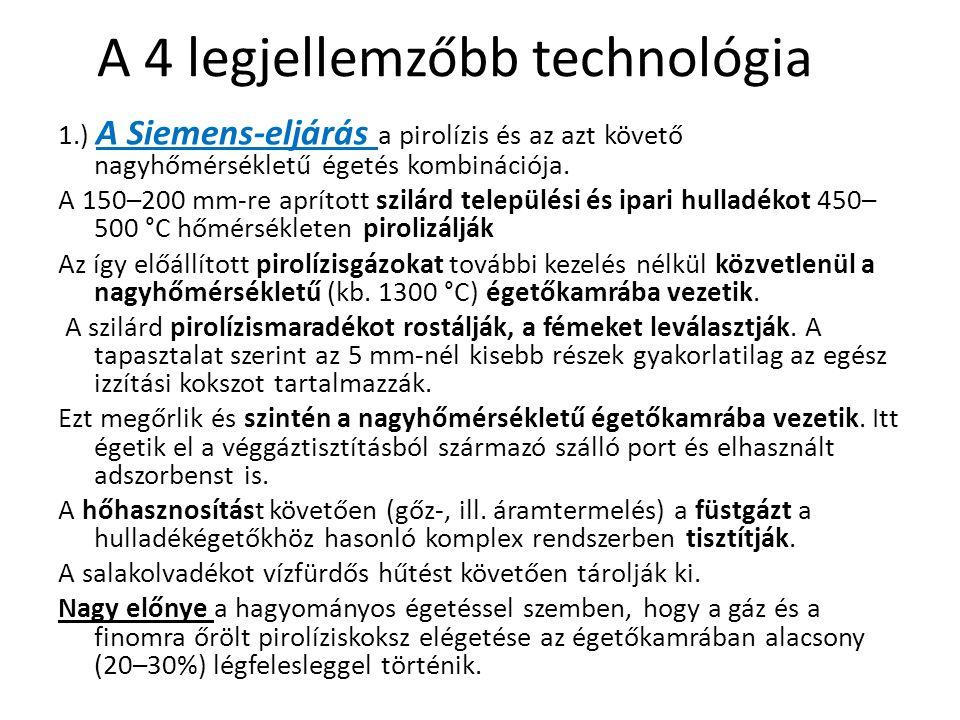 A 4 legjellemzőbb technológia 1.) A Siemens-eljárás a pirolízis és az azt követő nagyhőmérsékletű égetés kombinációja. A 150–200 mm-re aprított szilár