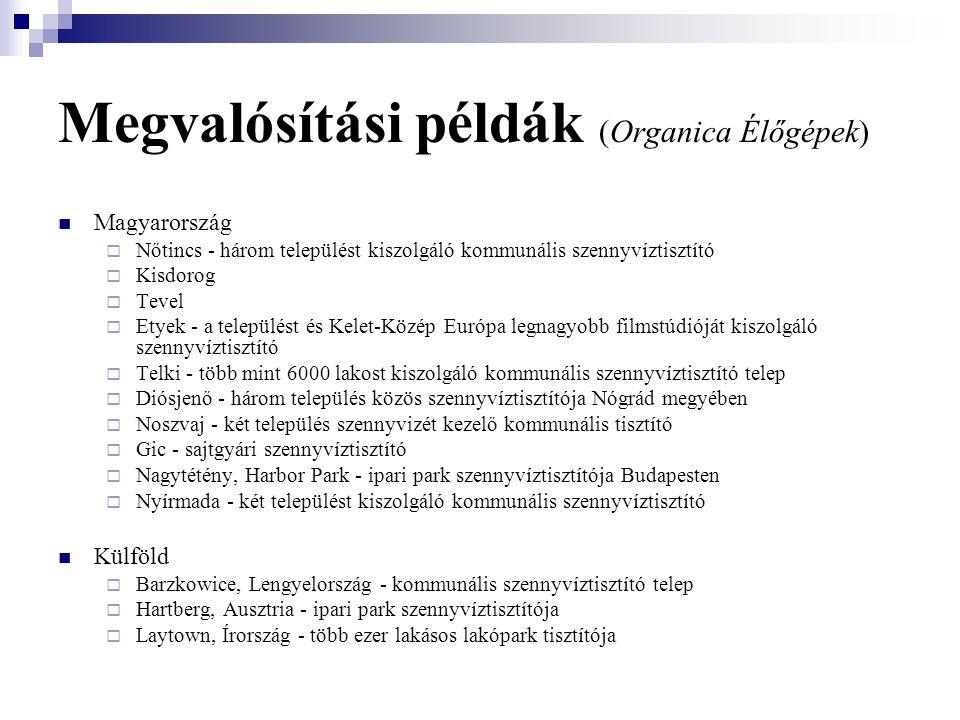 Megvalósítási példák (Organica Élőgépek) Magyarország  Nőtincs - három települést kiszolgáló kommunális szennyvíztisztító  Kisdorog  Tevel  Etyek