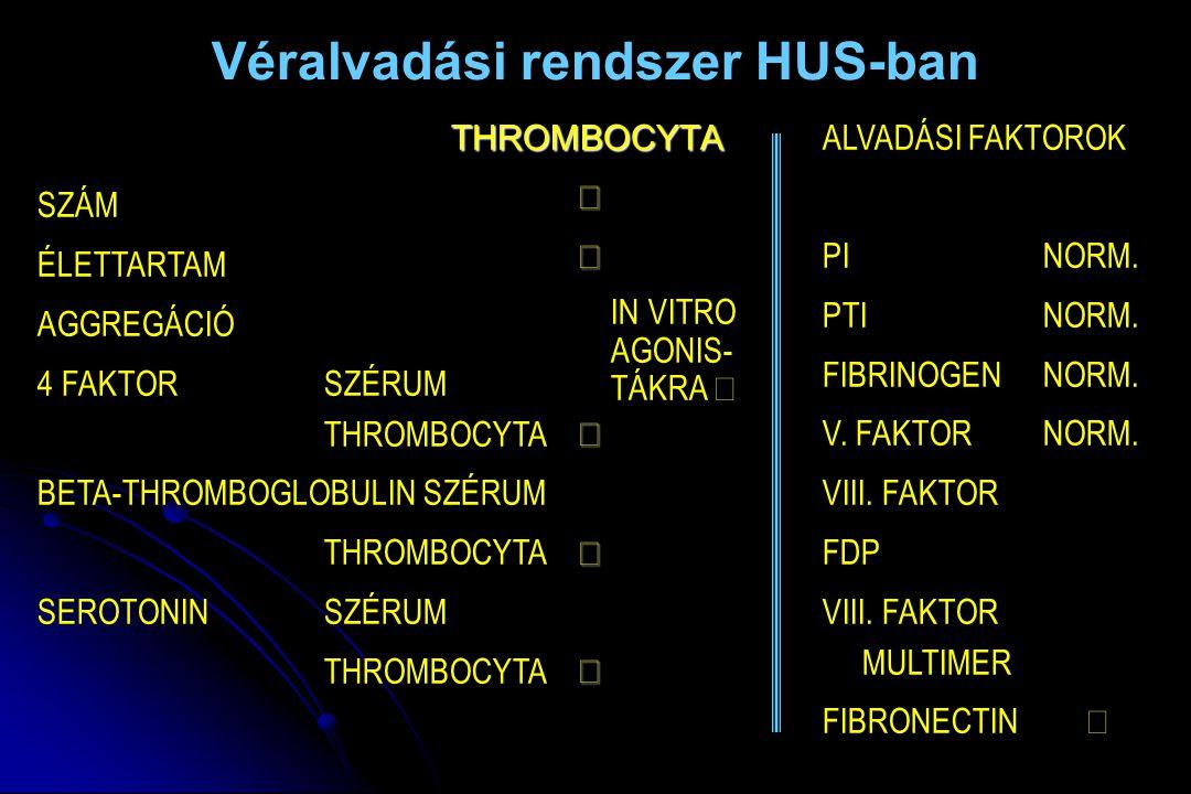 Véralvadási rendszer HUS-banTHROMBOCYTA IN VITRO AGONIS- TÁKRA  SZÁM ÉLETTARTAM AGGREGÁCIÓ 4 FAKTORSZÉRUM THROMBOCYTA BETA-THROMBOGLOBULIN S
