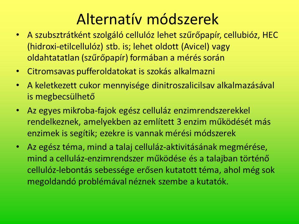 Alternatív módszerek A szubsztrátként szolgáló cellulóz lehet szűrőpapír, cellubióz, HEC (hidroxi-etilcellulóz) stb. is; lehet oldott (Avicel) vagy ol