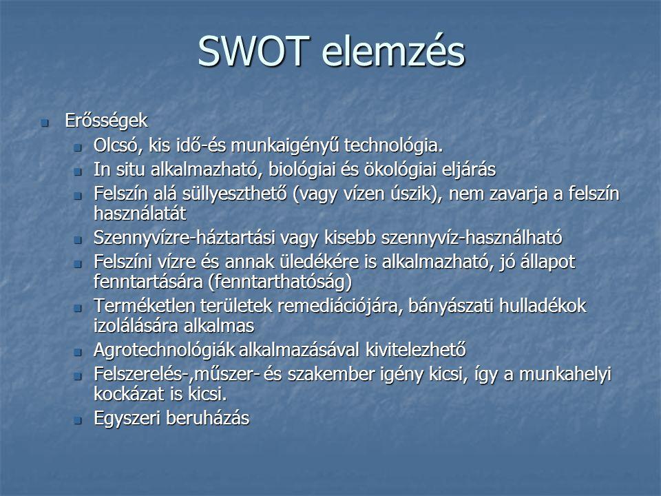 SWOT elemzés Erősségek Erősségek Olcsó, kis idő-és munkaigényű technológia. Olcsó, kis idő-és munkaigényű technológia. In situ alkalmazható, biológiai