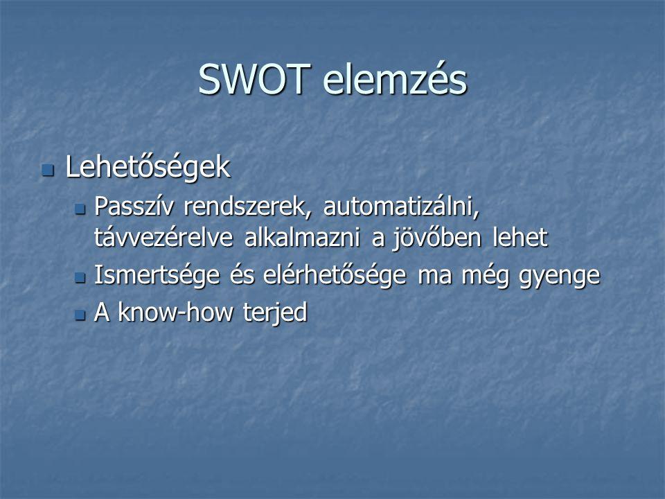 SWOT elemzés Lehetőségek Lehetőségek Passzív rendszerek, automatizálni, távvezérelve alkalmazni a jövőben lehet Passzív rendszerek, automatizálni, távvezérelve alkalmazni a jövőben lehet Ismertsége és elérhetősége ma még gyenge Ismertsége és elérhetősége ma még gyenge A know-how terjed A know-how terjed