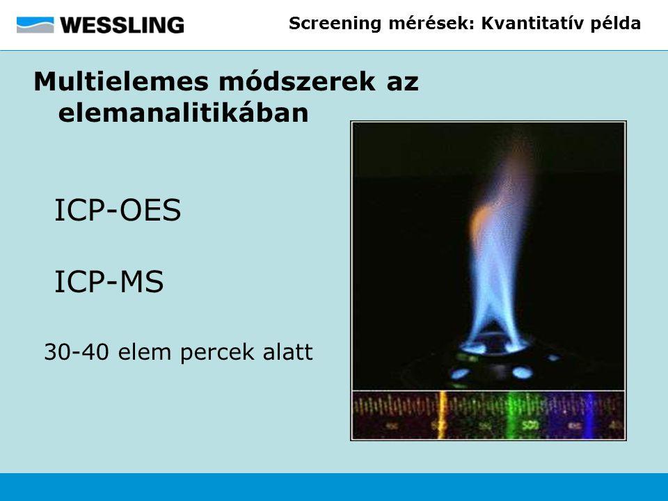 Screening mérések: Kvantitatív példa Multielemes módszerek az elemanalitikában ICP-OES ICP-MS 30-40 elem percek alatt