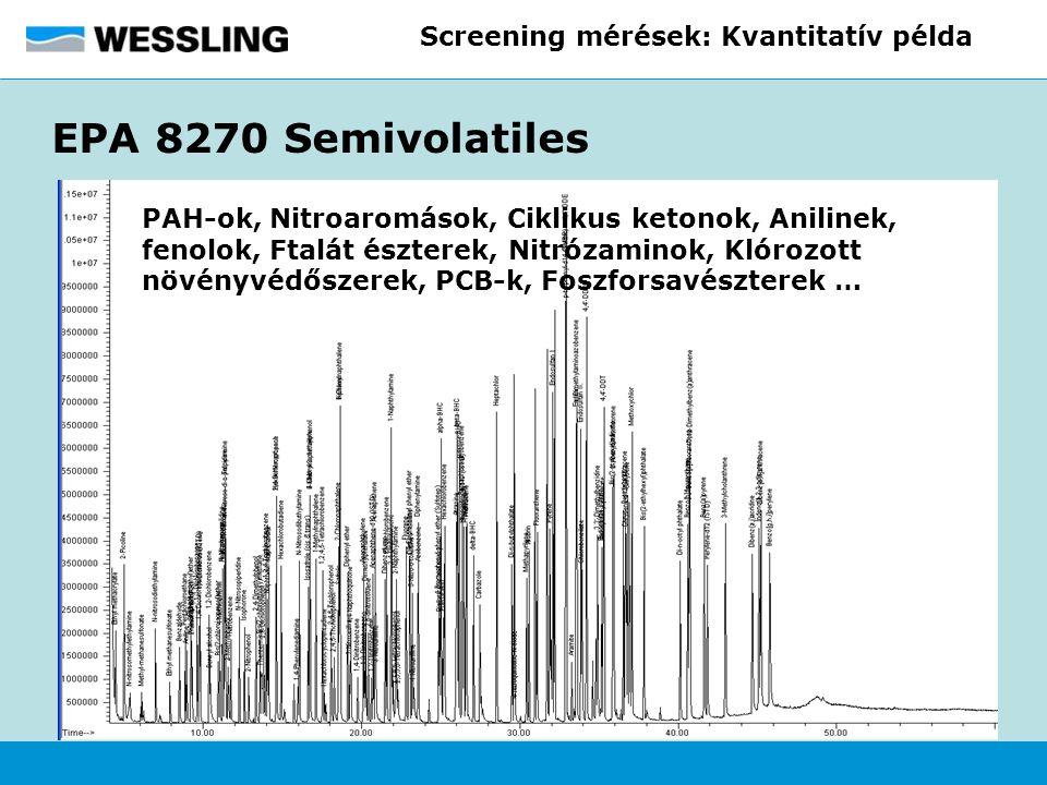 Screening mérések: Kvantitatív példa EPA 8270 Semivolatiles PAH-ok, Nitroaromások, Ciklikus ketonok, Anilinek, fenolok, Ftalát észterek, Nitrózaminok,