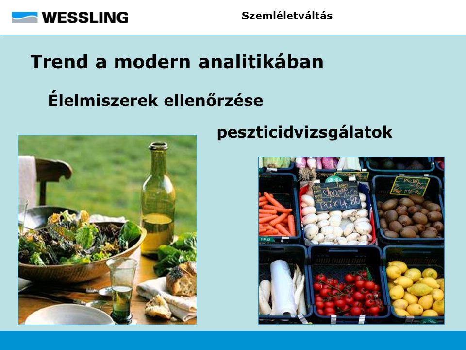 Szemléletváltás Trend a modern analitikában Élelmiszerek ellenőrzése peszticidvizsgálatok