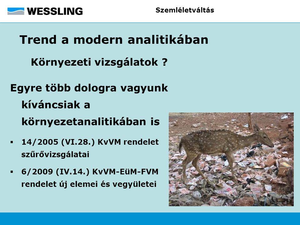Szemléletváltás Trend a modern analitikában Környezeti vizsgálatok ? Egyre több dologra vagyunk kíváncsiak a környezetanalitikában is  14/2005 (VI.28