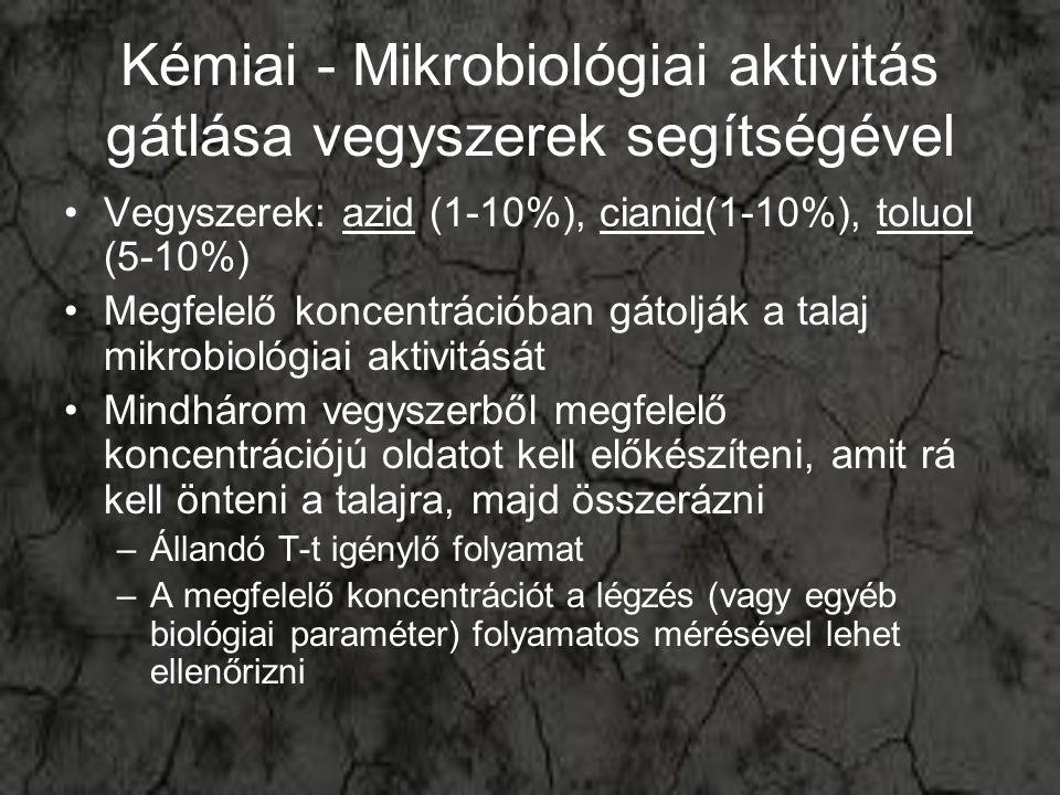 Kémiai - Mikrobiológiai aktivitás gátlása vegyszerek segítségével Vegyszerek: azid (1-10%), cianid(1-10%), toluol (5-10%) Megfelelő koncentrációban gá