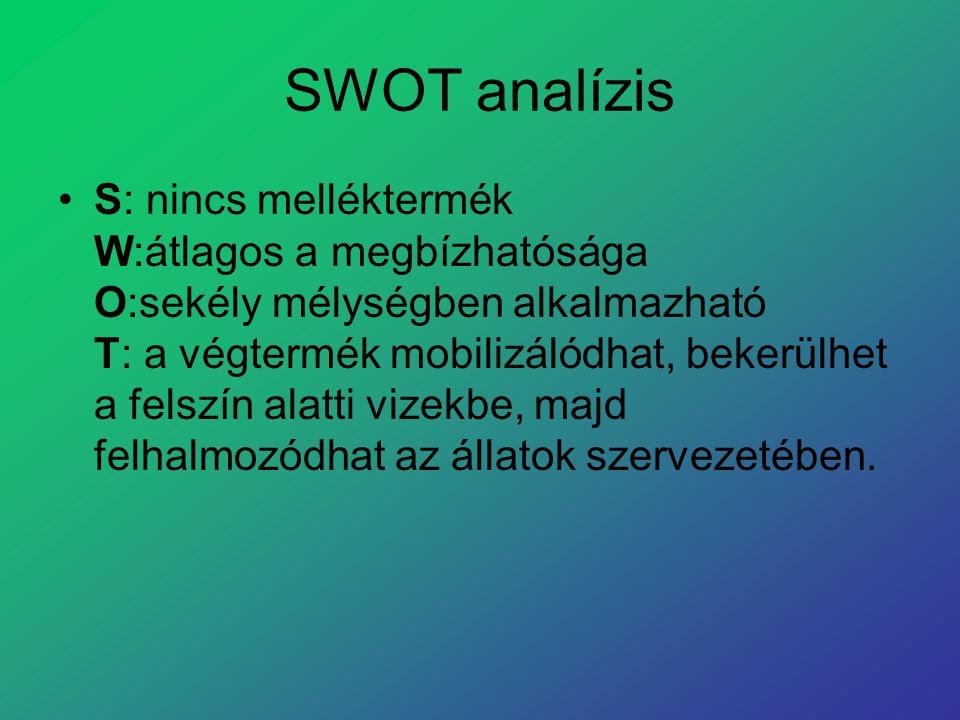 SWOT analízis S: nincs melléktermék W:átlagos a megbízhatósága O:sekély mélységben alkalmazható T: a végtermék mobilizálódhat, bekerülhet a felszín al