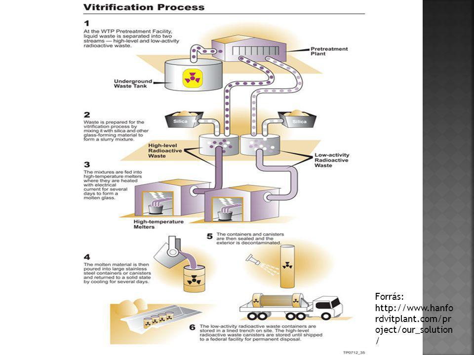 Forrás: http://www.hanfo rdvitplant.com/pr oject/our_solution /