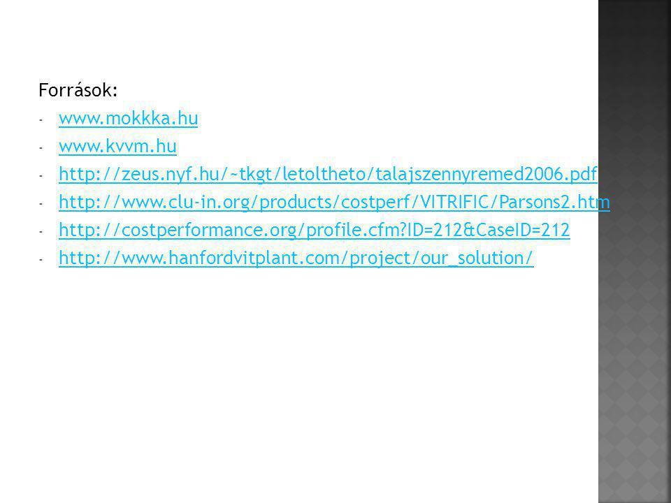 Források: - www.mokkka.hu www.mokkka.hu - www.kvvm.hu www.kvvm.hu - http://zeus.nyf.hu/~tkgt/letoltheto/talajszennyremed2006.pdf http://zeus.nyf.hu/~t