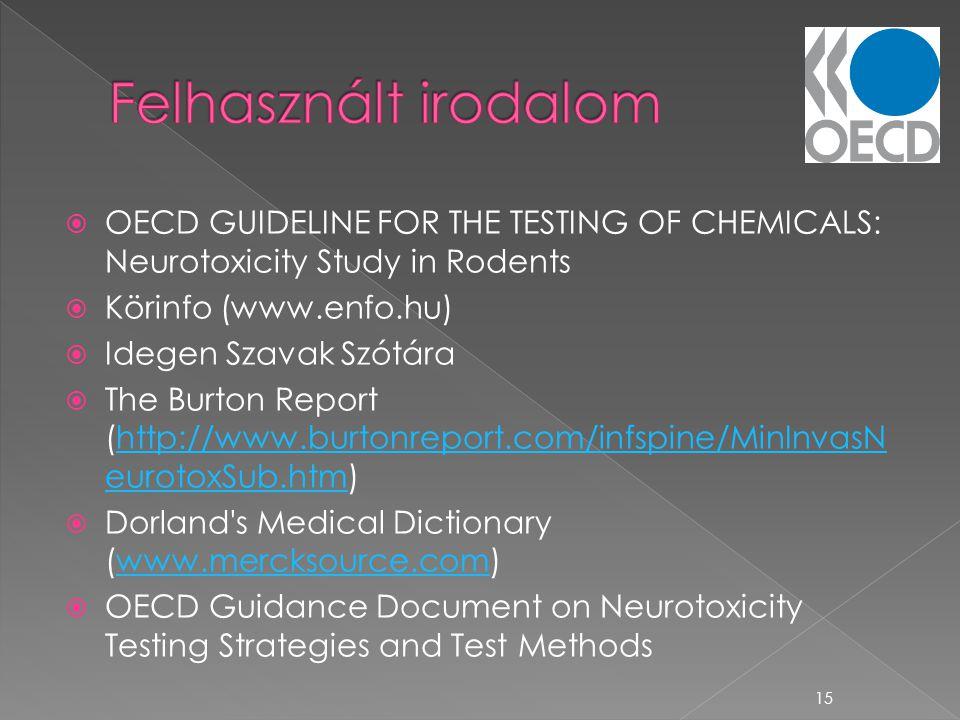  OECD GUIDELINE FOR THE TESTING OF CHEMICALS: Neurotoxicity Study in Rodents  Körinfo (www.enfo.hu)  Idegen Szavak Szótára  The Burton Report (htt