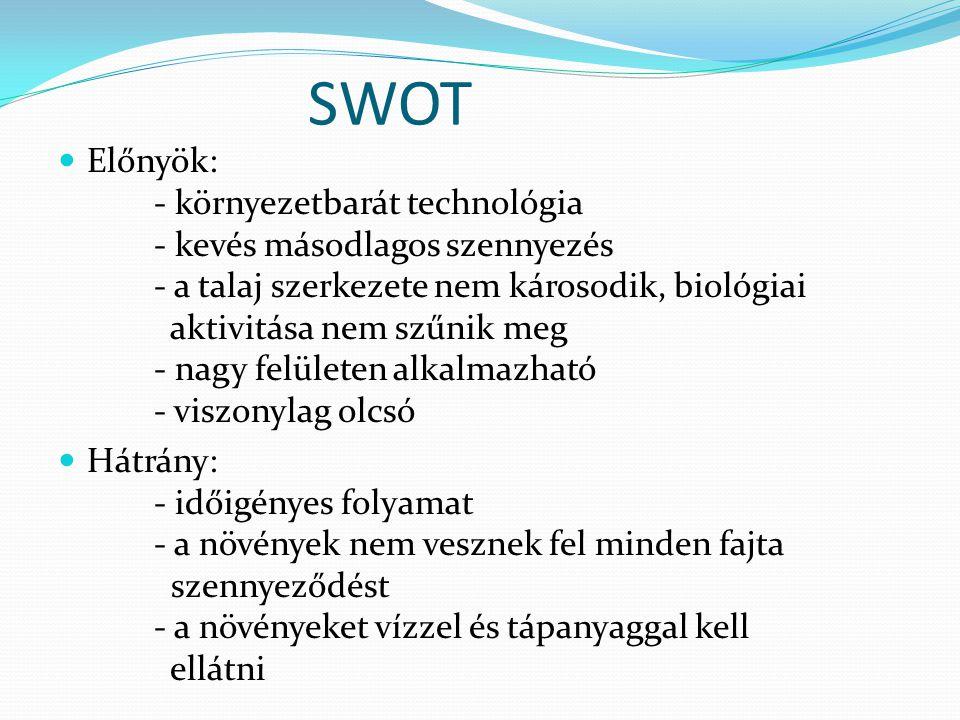 SWOT Előnyök: - környezetbarát technológia - kevés másodlagos szennyezés - a talaj szerkezete nem károsodik, biológiai aktivitása nem szűnik meg - nag