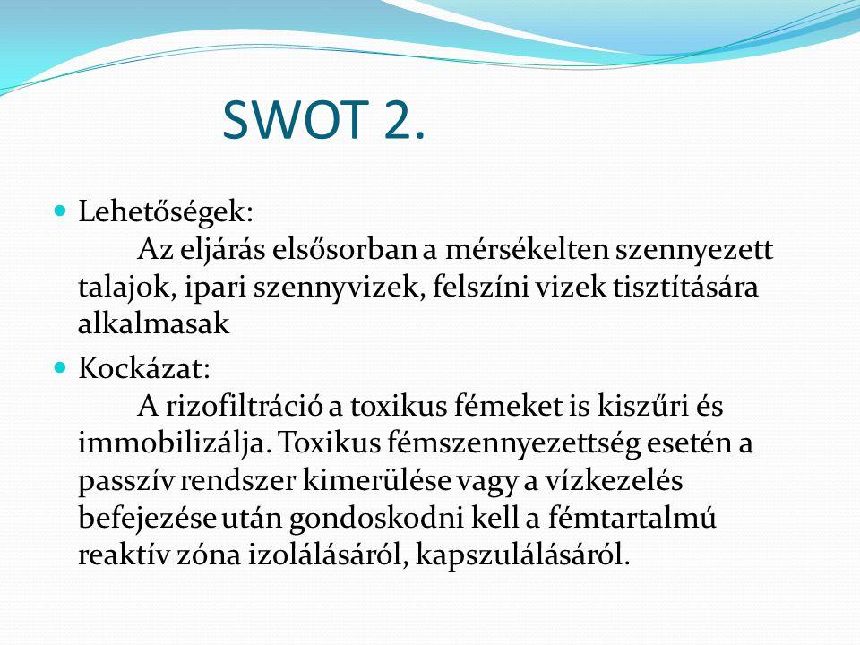 SWOT 2. Lehetőségek: Az eljárás elsősorban a mérsékelten szennyezett talajok, ipari szennyvizek, felszíni vizek tisztítására alkalmasak Kockázat: A ri