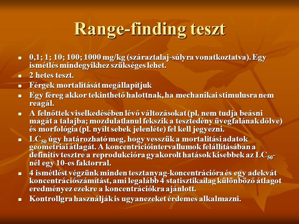 Range-finding teszt 0,1; 1; 10; 100; 1000 mg/kg (száraztalaj-súlyra vonatkoztatva). Egy ismétlés mindegyikhez szükséges lehet. 0,1; 1; 10; 100; 1000 m