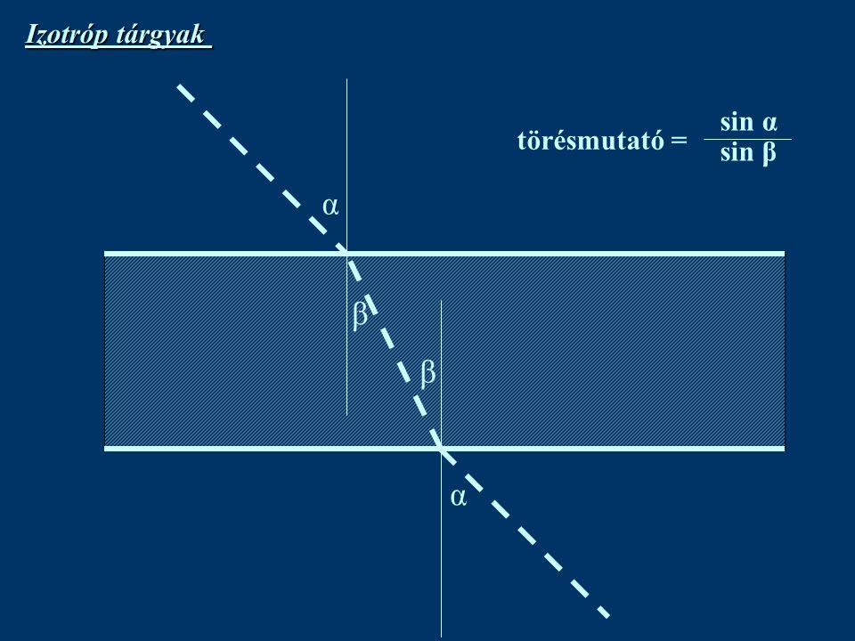 β α β α sin α sin β törésmutató = Izotróp tárgyak