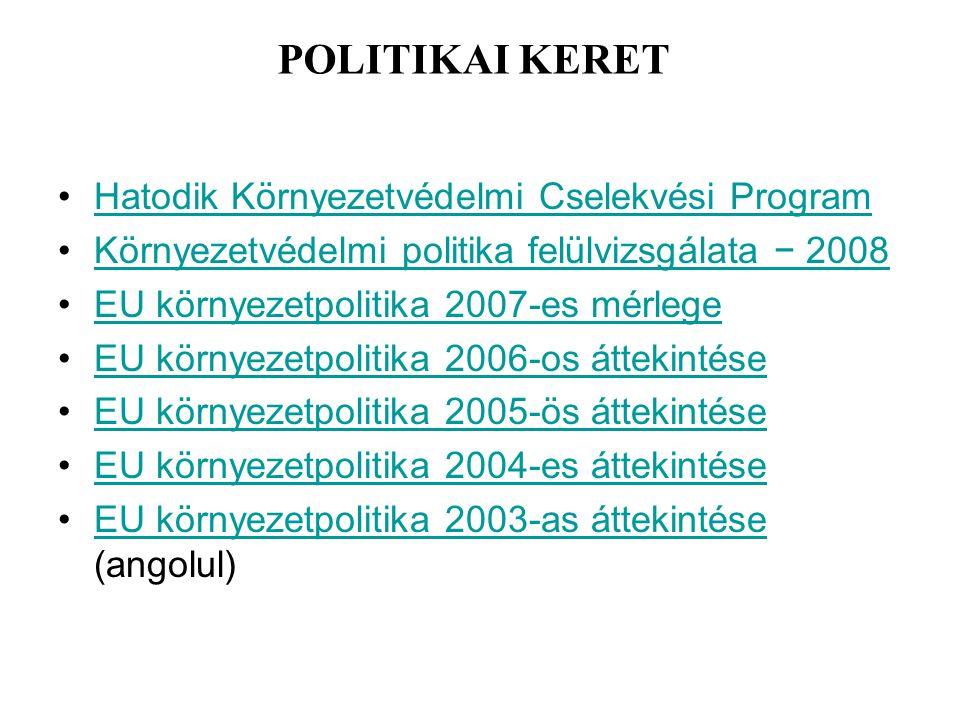 POLITIKAI KERET Hatodik Környezetvédelmi Cselekvési Program Környezetvédelmi politika felülvizsgálata − 2008 EU környezetpolitika 2007-es mérlege EU k