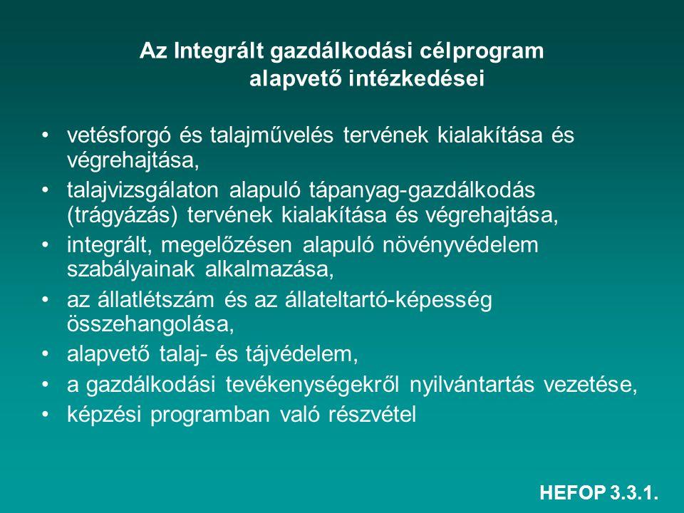HEFOP 3.3.1. Az Integrált gazdálkodási célprogram alapvető intézkedései vetésforgó és talajművelés tervének kialakítása és végrehajtása, talajvizsgála