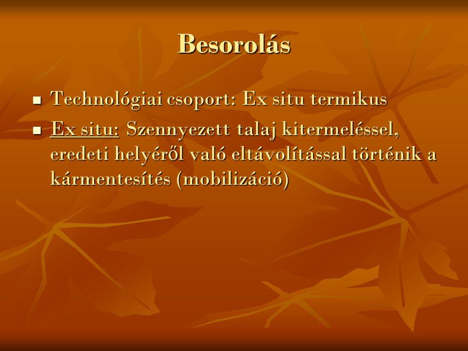 Besorolás Technológiai csoport: Ex situ termikus Technológiai csoport: Ex situ termikus Ex situ: Szennyezett talaj kitermeléssel, eredeti helyér ő l v