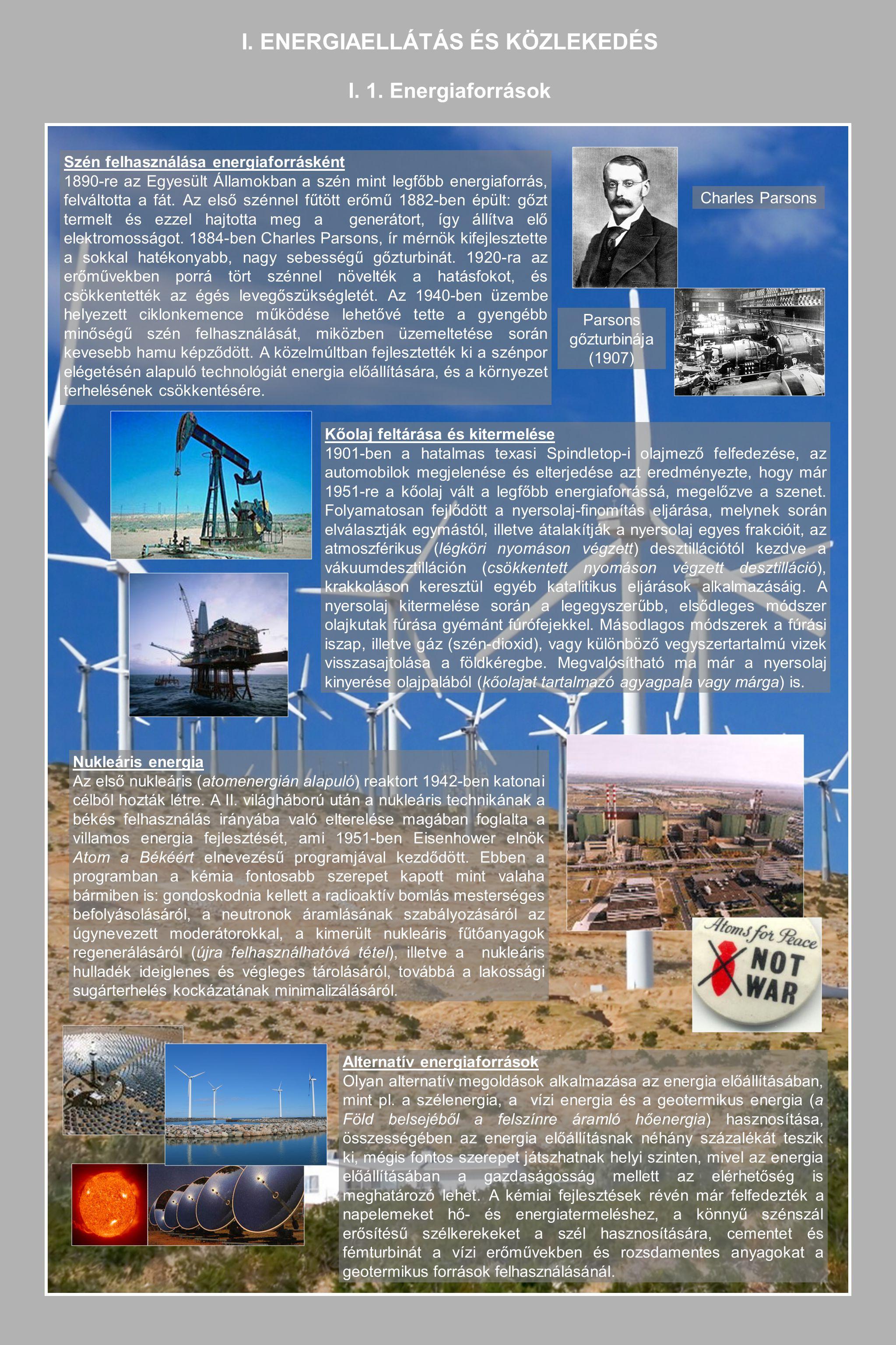 Szén felhasználása energiaforrásként 1890-re az Egyesült Államokban a szén mint legfőbb energiaforrás, felváltotta a fát. Az első szénnel fűtött erőmű