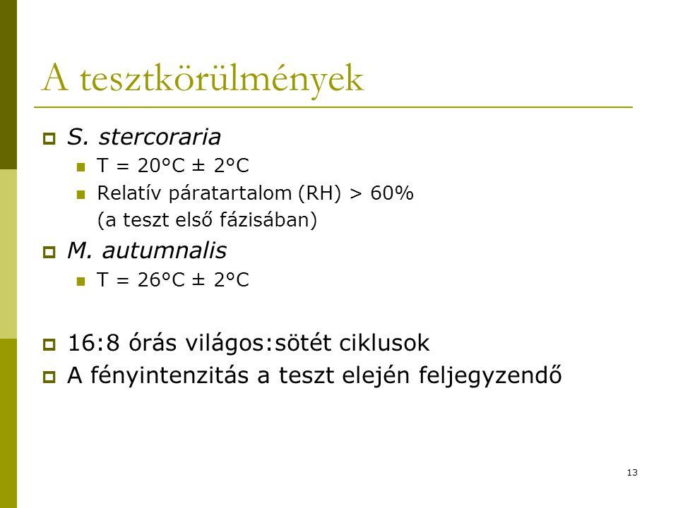 13 A tesztkörülmények  S. stercoraria T = 20°C ± 2°C Relatív páratartalom (RH) > 60% (a teszt első fázisában)  M. autumnalis T = 26°C ± 2°C  16:8 ó