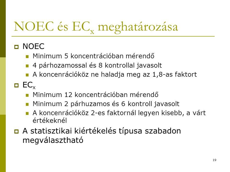 19 NOEC és EC x meghatározása  NOEC Minimum 5 koncentrációban mérendő 4 párhozamossal és 8 kontrollal javasolt A koncenrációköz ne haladja meg az 1,8