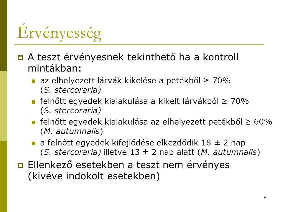 9 Érvényesség  A teszt érvényesnek tekinthető ha a kontroll mintákban: az elhelyezett lárvák kikelése a petékből ≥ 70% (S. stercoraria) felnőtt egyed