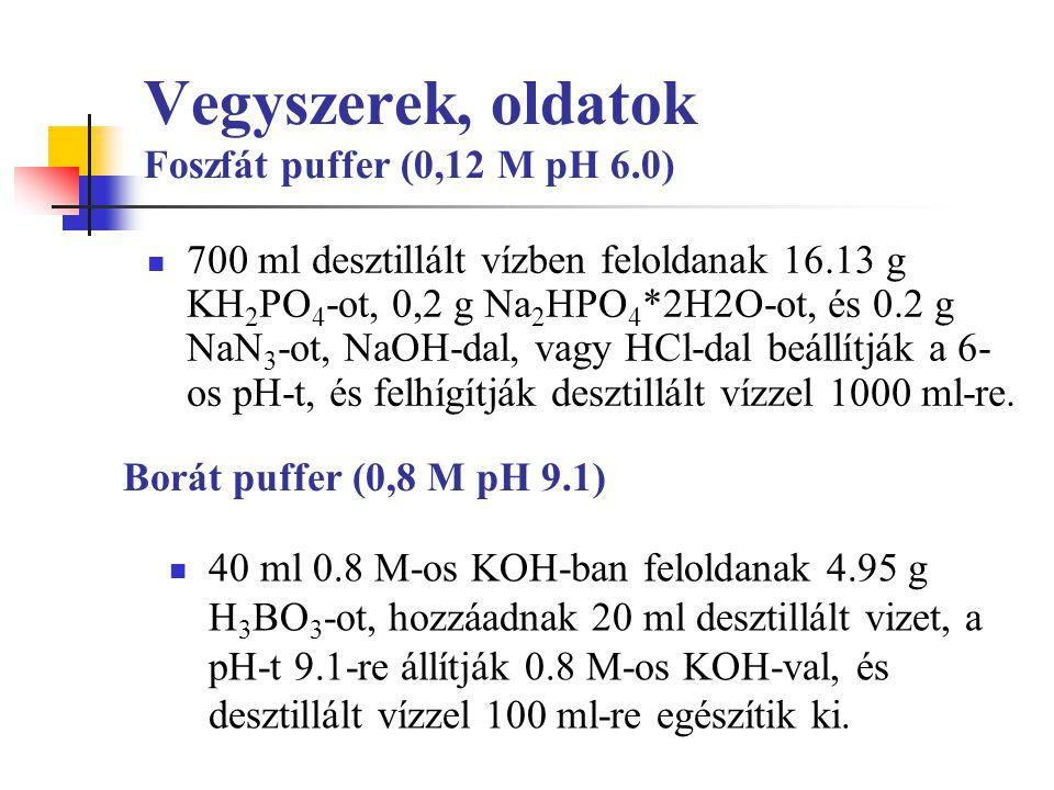 Vegyszerek, oldatok Foszfát puffer (0,12 M pH 6.0) 700 ml desztillált vízben feloldanak 16.13 g KH 2 PO 4 -ot, 0,2 g Na 2 HPO 4 *2H2O-ot, és 0.2 g NaN