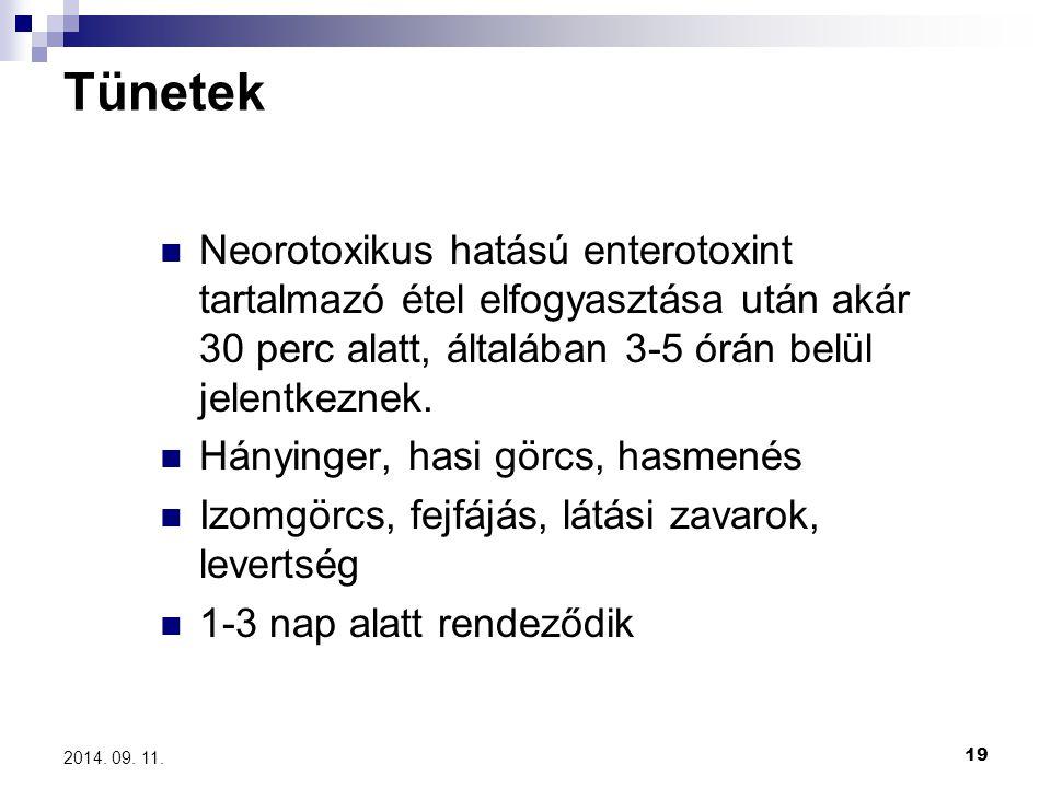 19 2014. 09. 11. Tünetek Neorotoxikus hatású enterotoxint tartalmazó étel elfogyasztása után akár 30 perc alatt, általában 3-5 órán belül jelentkeznek