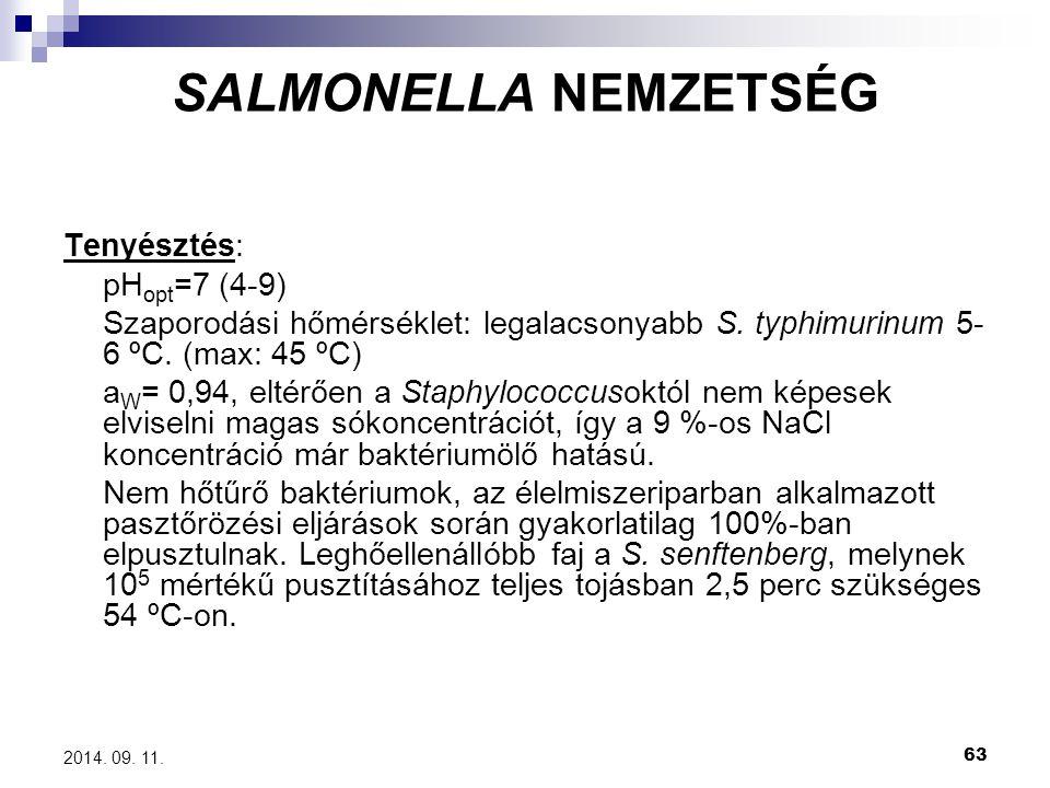 63 2014. 09. 11. SALMONELLA NEMZETSÉG Tenyésztés: pH opt =7 (4-9) Szaporodási hőmérséklet: legalacsonyabb S. typhimurinum 5- 6 ºC. (max: 45 ºC) a W =