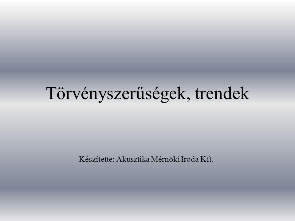 Törvényszerűségek, trendek Készítette: Akusztika Mérnöki Iroda Kft.