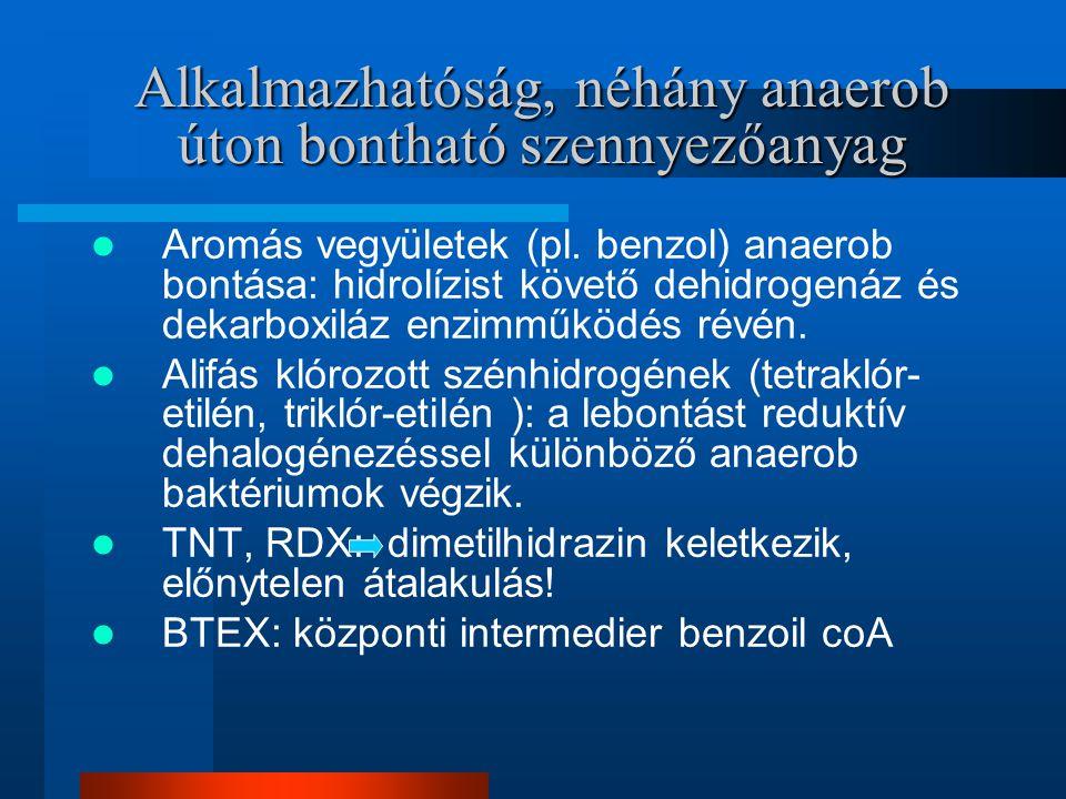 Alkalmazhatóság, néhány anaerob úton bontható szennyezőanyag Aromás vegyületek (pl. benzol) anaerob bontása: hidrolízist követő dehidrogenáz és dekarb