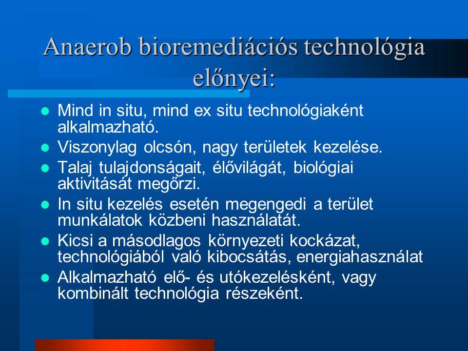 Anaerob bioremediációs technológia előnyei: Mind in situ, mind ex situ technológiaként alkalmazható. Viszonylag olcsón, nagy területek kezelése. Talaj