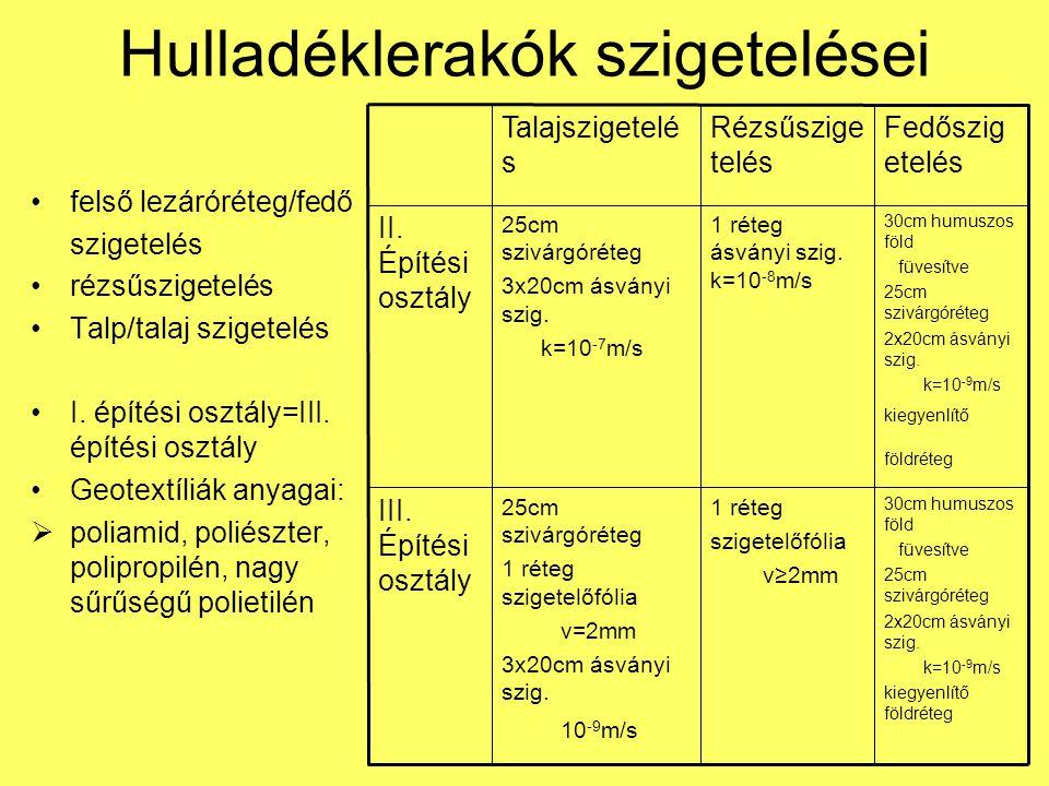 Hulladéklerakók szigetelései felső lezáróréteg/fedő szigetelés rézsűszigetelés Talp/talaj szigetelés I.