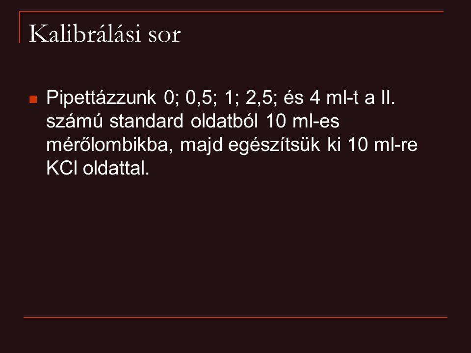 Kalibrálási sor Pipettázzunk 0; 0,5; 1; 2,5; és 4 ml-t a II.