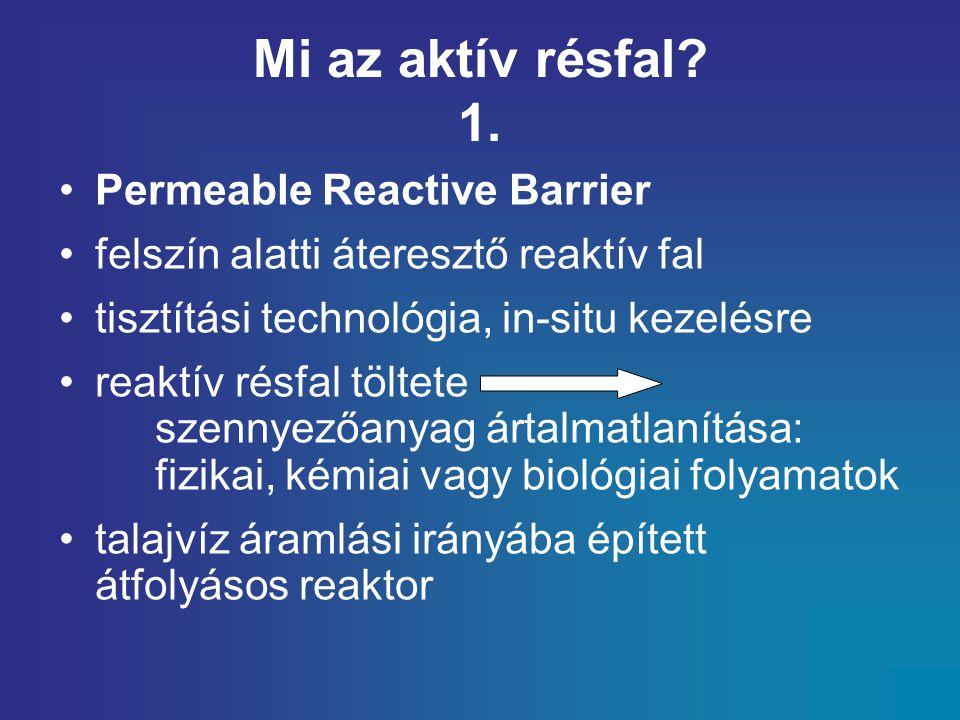 Mi az aktív résfal? 1. Permeable Reactive Barrier felszín alatti áteresztő reaktív fal tisztítási technológia, in-situ kezelésre reaktív résfal töltet