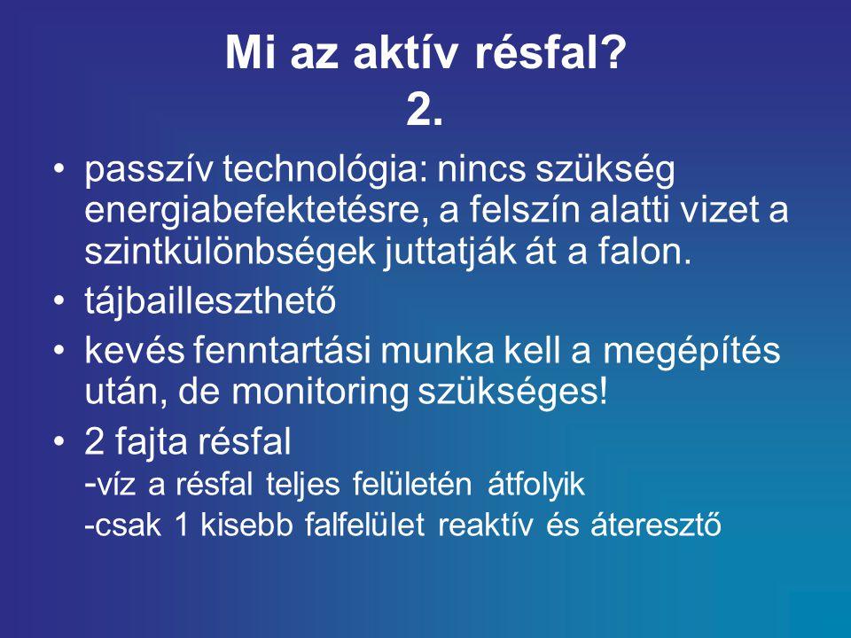 Mi az aktív résfal? 2. passzív technológia: nincs szükség energiabefektetésre, a felszín alatti vizet a szintkülönbségek juttatják át a falon. tájbail