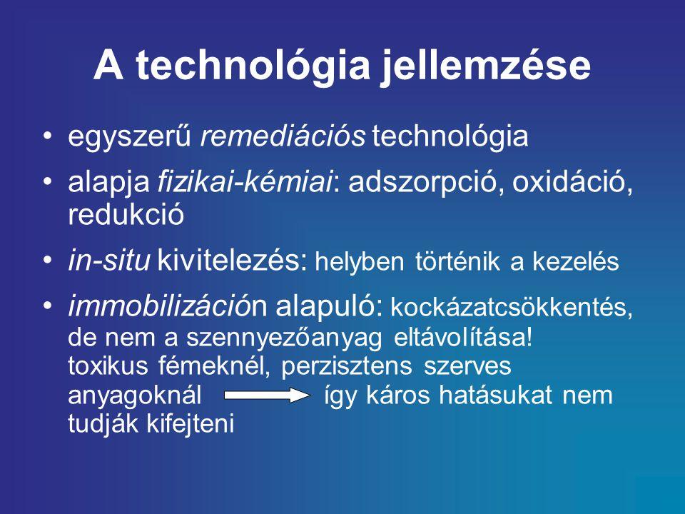 A technológia jellemzése egyszerű remediációs technológia alapja fizikai-kémiai: adszorpció, oxidáció, redukció in-situ kivitelezés: helyben történik