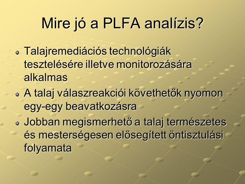 Mire jó a PLFA analízis? Talajremediációs technológiák tesztelésére illetve monitorozására alkalmas A talaj válaszreakciói követhetők nyomon egy-egy b