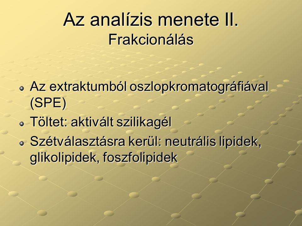 Az analízis menete II. Frakcionálás Az extraktumból oszlopkromatográfiával (SPE) Töltet: aktivált szilikagél Szétválasztásra kerül: neutrális lipidek,