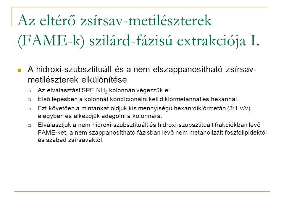 Az eltérő zsírsav-metilészterek (FAME-k) szilárd-fázisú extrakciója I. A hidroxi-szubsztituált és a nem elszappanosítható zsírsav- metilészterek elkül