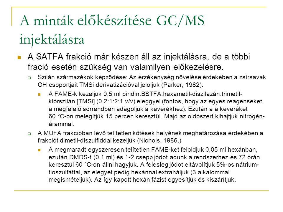 A minták előkészítése GC/MS injektálásra A SATFA frakció már készen áll az injektálásra, de a többi fració esetén szükség van valamilyen előkezelésre.