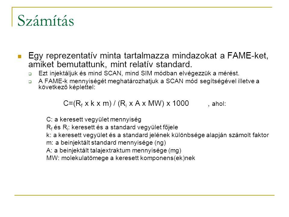 Számítás Egy reprezentatív minta tartalmazza mindazokat a FAME-ket, amiket bemutattunk, mint relatív standard.  Ezt injektáljuk és mind SCAN, mind SI
