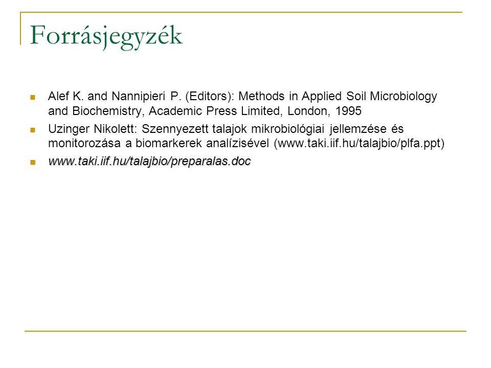 Forrásjegyzék Alef K. and Nannipieri P. (Editors): Methods in Applied Soil Microbiology and Biochemistry, Academic Press Limited, London, 1995 Uzinger