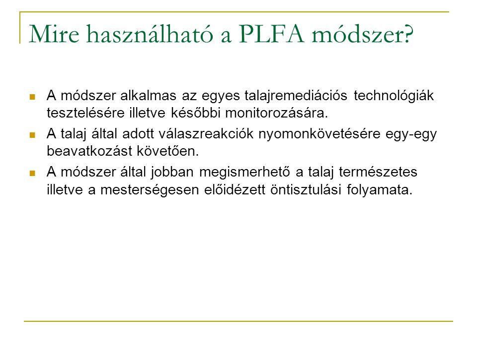 Mire használható a PLFA módszer? A módszer alkalmas az egyes talajremediációs technológiák tesztelésére illetve későbbi monitorozására. A talaj által