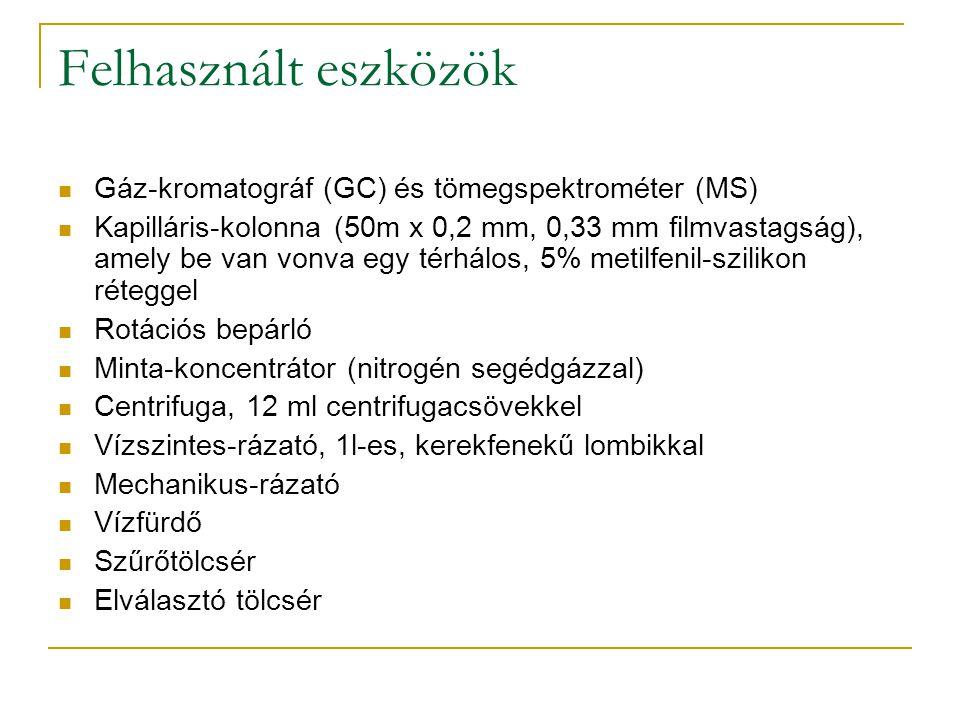 Felhasznált eszközök Gáz-kromatográf (GC) és tömegspektrométer (MS) Kapilláris-kolonna (50m x 0,2 mm, 0,33 mm filmvastagság), amely be van vonva egy t