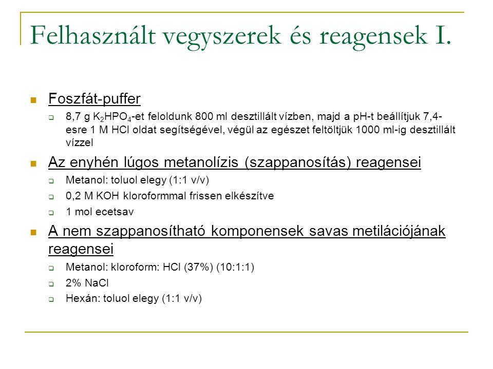 Felhasznált vegyszerek és reagensek II.