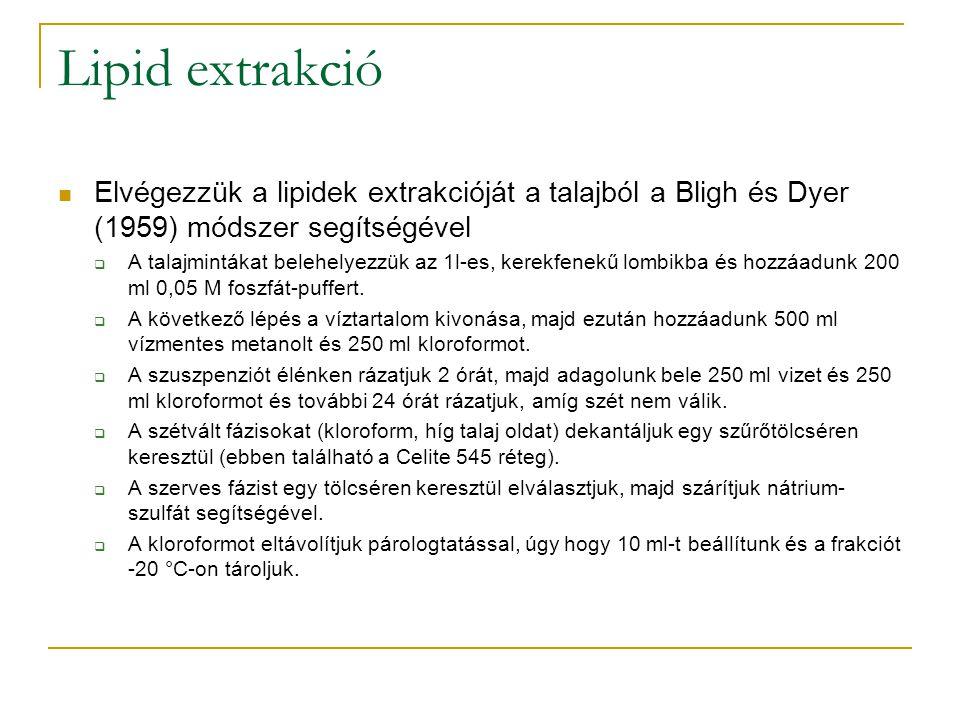 Lipid extrakció Elvégezzük a lipidek extrakcióját a talajból a Bligh és Dyer (1959) módszer segítségével  A talajmintákat belehelyezzük az 1l-es, ker