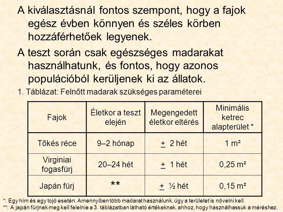 A teszt érvényessége A kontroll csoport halálozási aránya nem haladhatja meg a 10%-ot A 10 hetes időszak alatt a kontroll csoportban született és 14 napig életben maradó madarak száma a tőkés récénél legalább 14, a fogasfürjnél 12, a japán fürjnél pedig 24 darab.